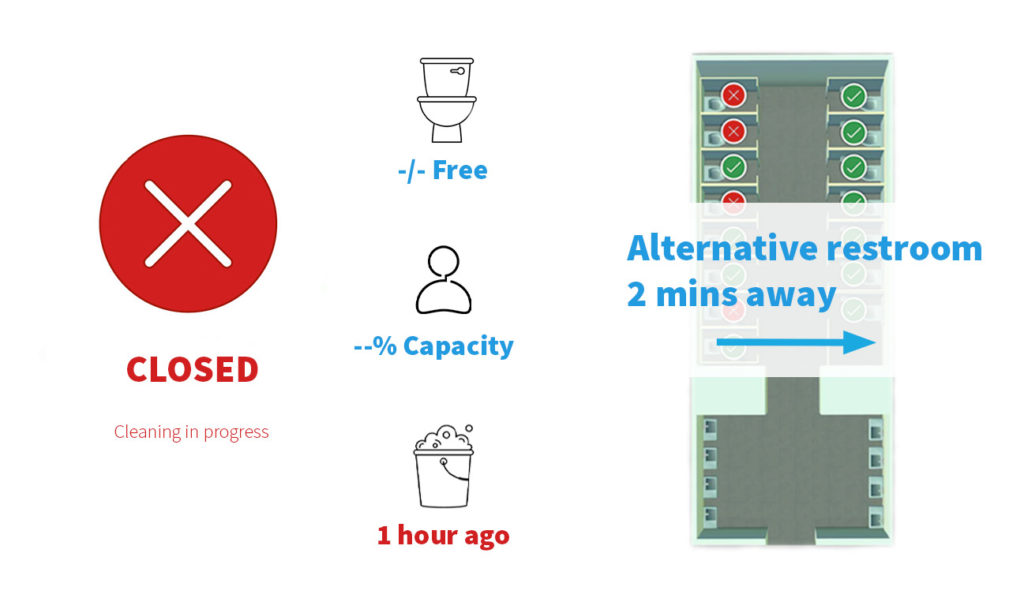 IoT against the spread of COVID-19 with smart washroom solutions