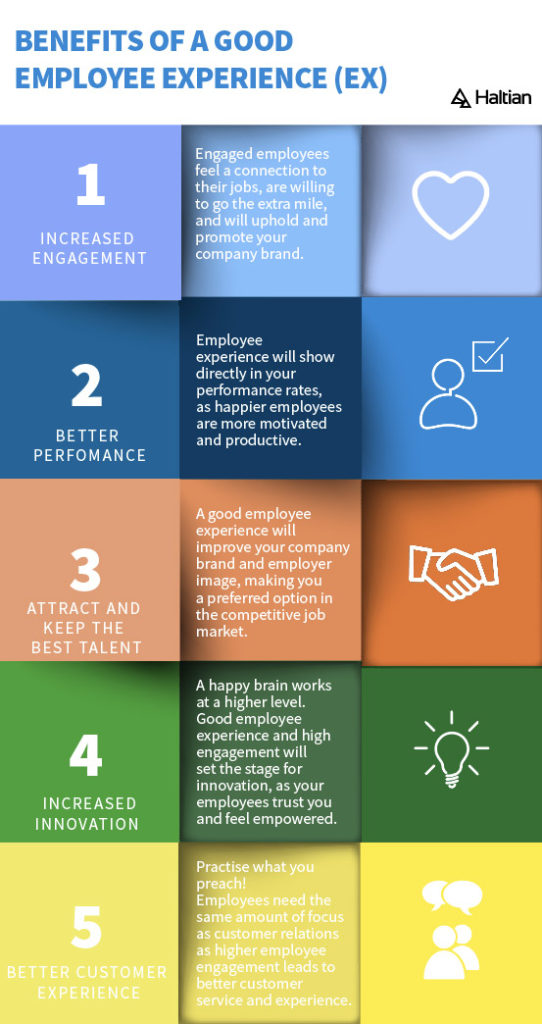 Infographic on the benefits of good employee experience