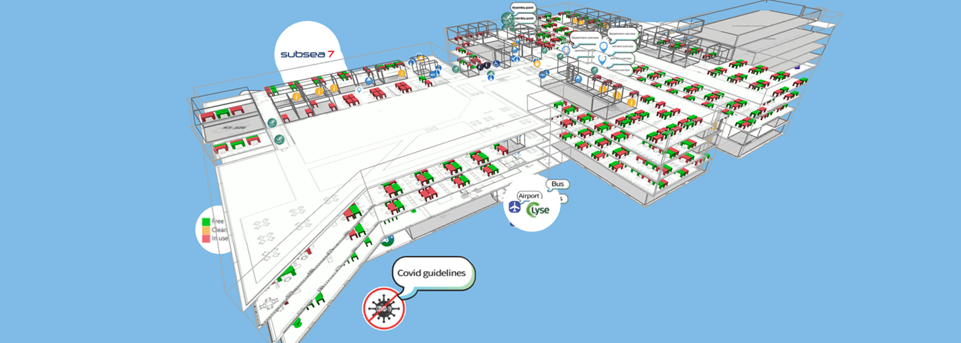 safe return to office solution for Subsea7 with Empathic Building Digital twin